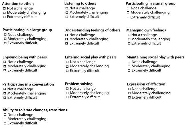 Social Brain Building Social Thinking Social Learning
